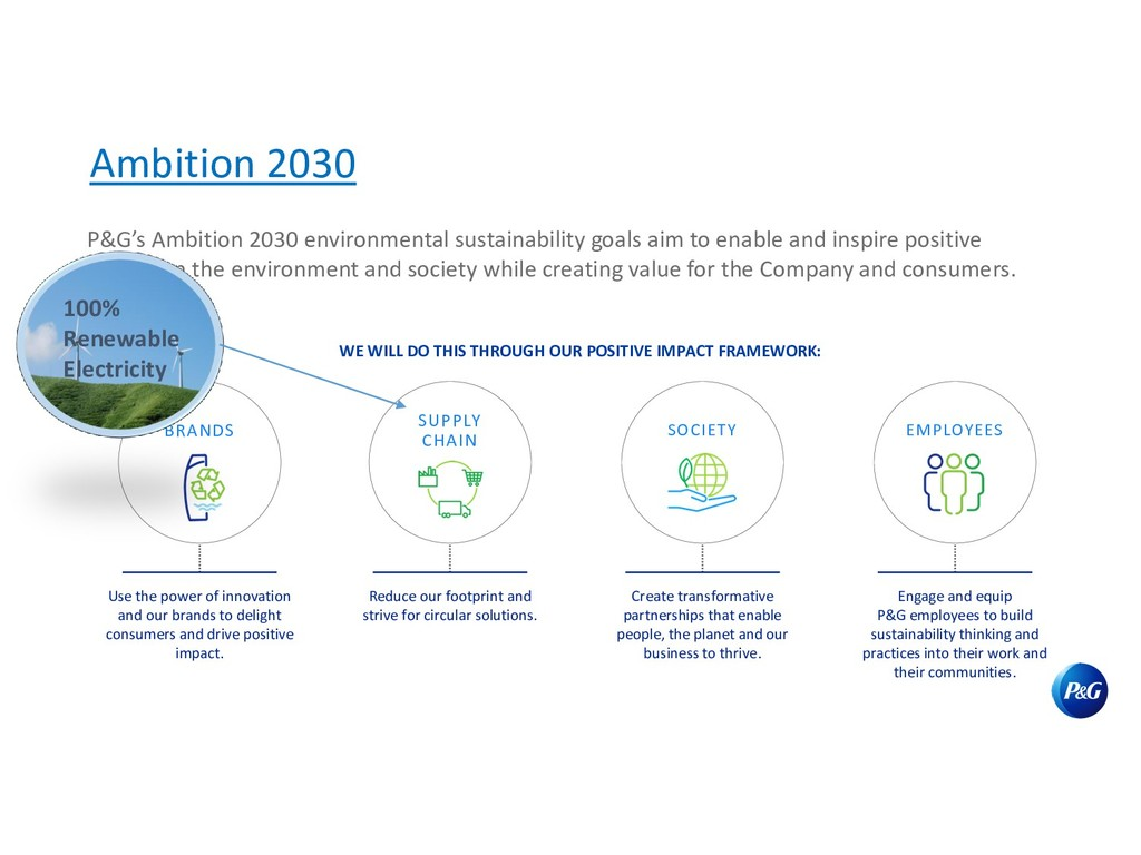 P&G's Ambition 2030 environmental sustainabilit...