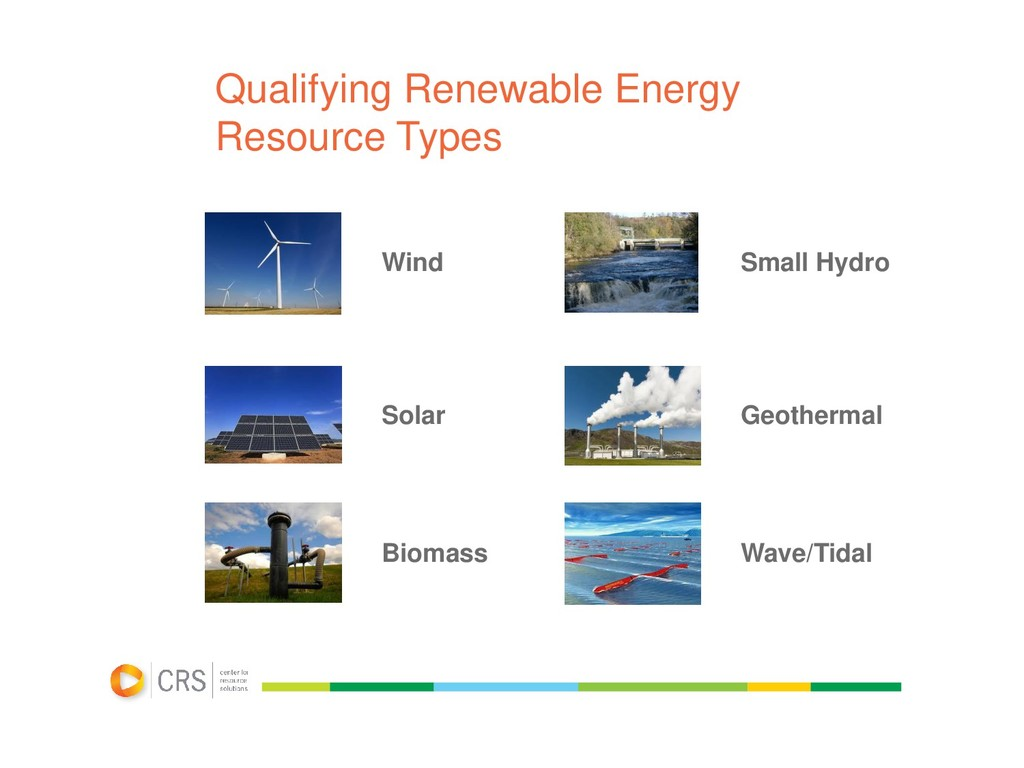 Qualifying Renewable Energy Resource Types Wind...