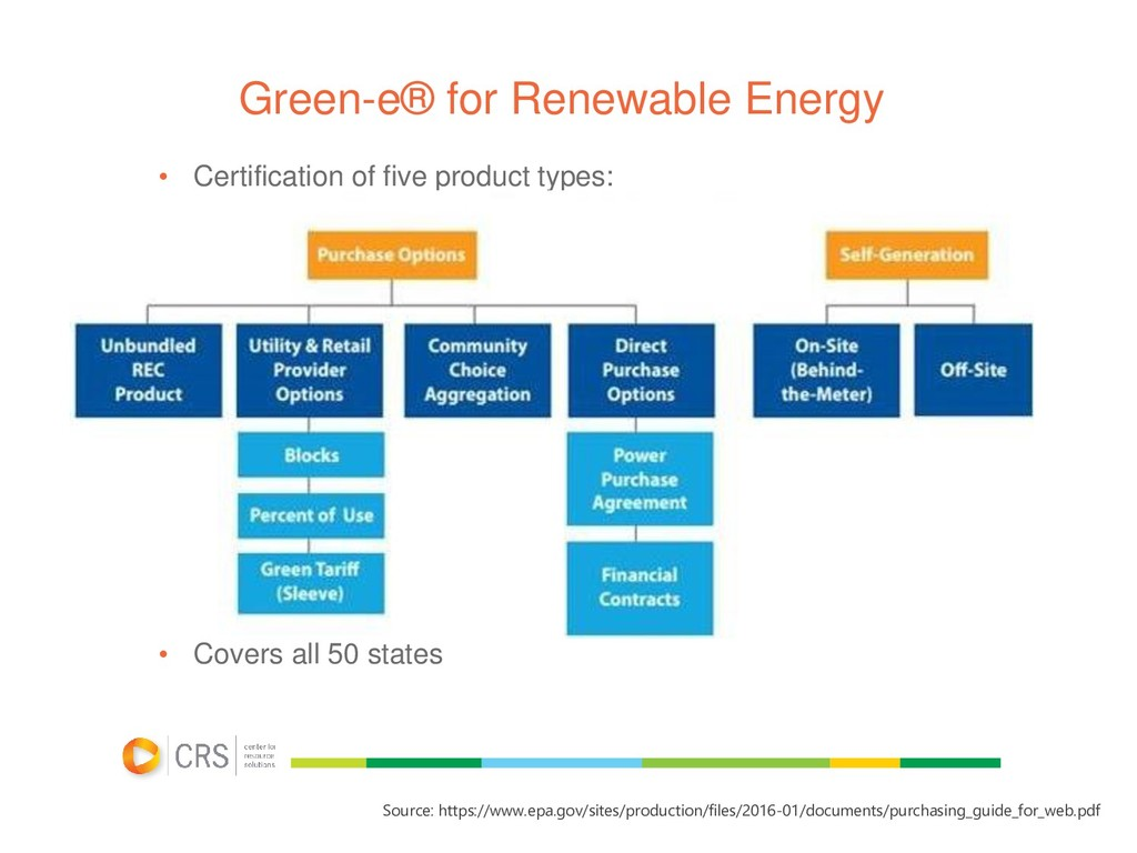 Green-e® for Renewable Energy • Certification o...