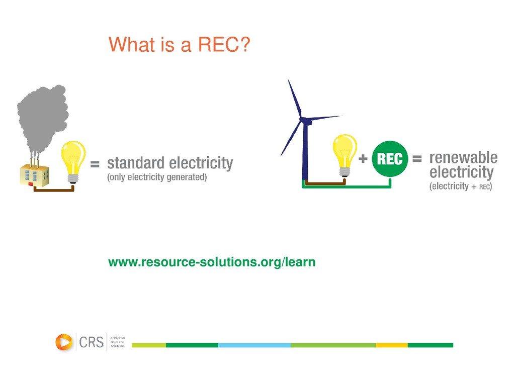 What is a REC? www.resource-solutions.org/learn