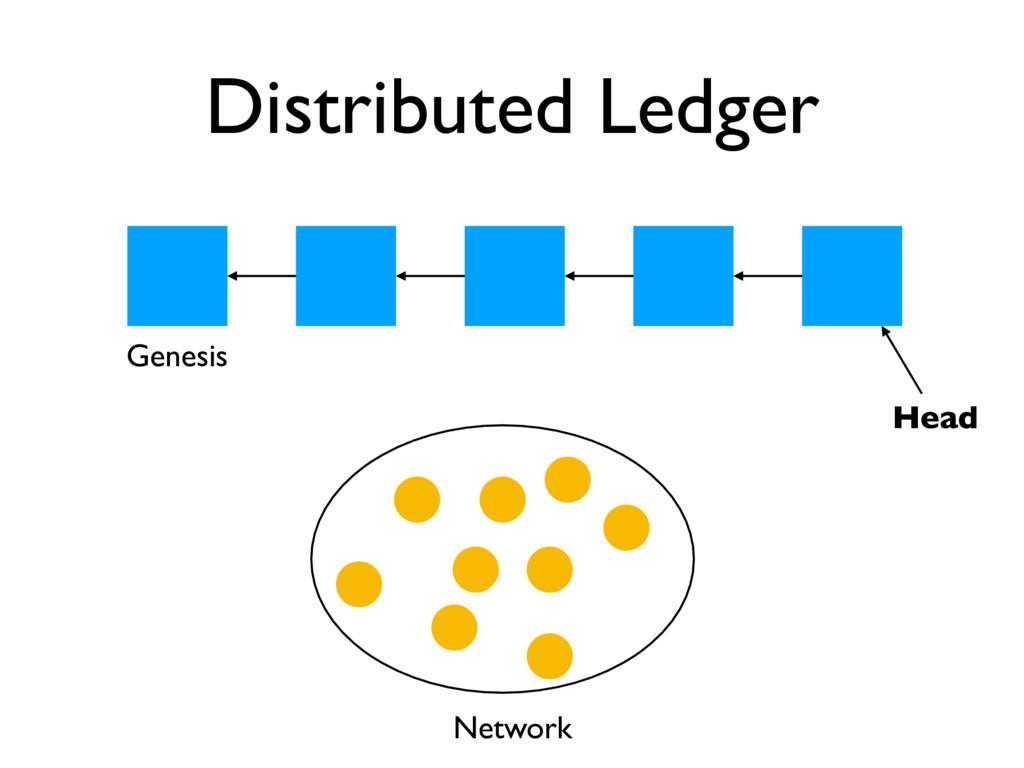 Distributed Ledger Head Genesis Network