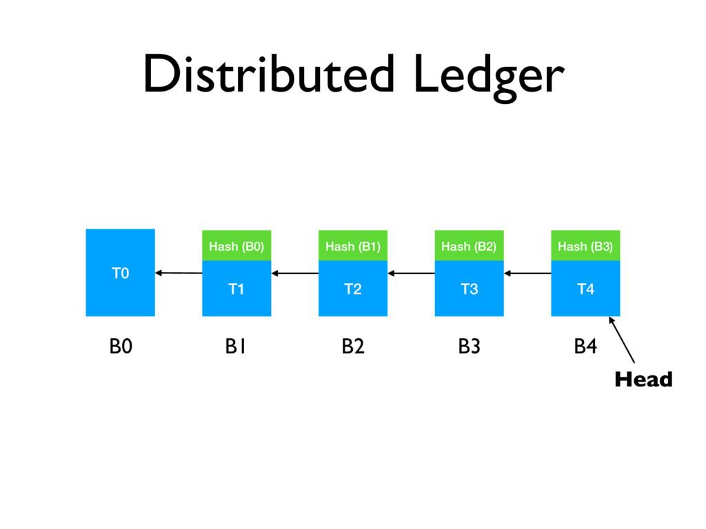Distributed Ledger T0 Head B0 T1 Hash (B0) T2 H...