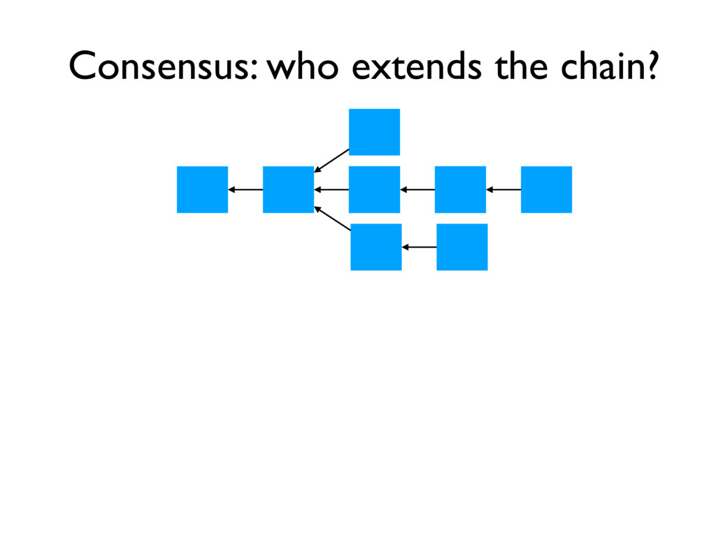 Consensus: who extends the chain?