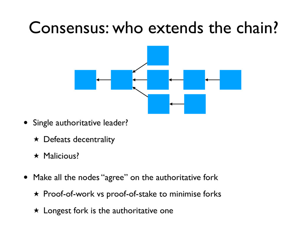Consensus: who extends the chain? • Single auth...