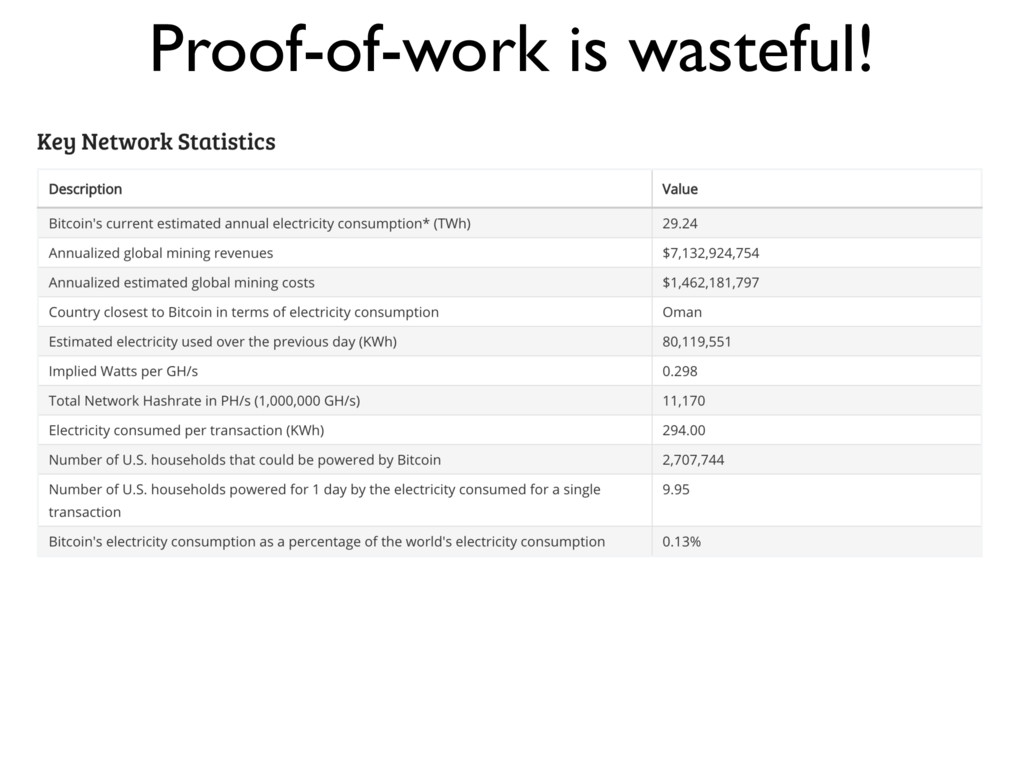 Proof-of-work is wasteful!