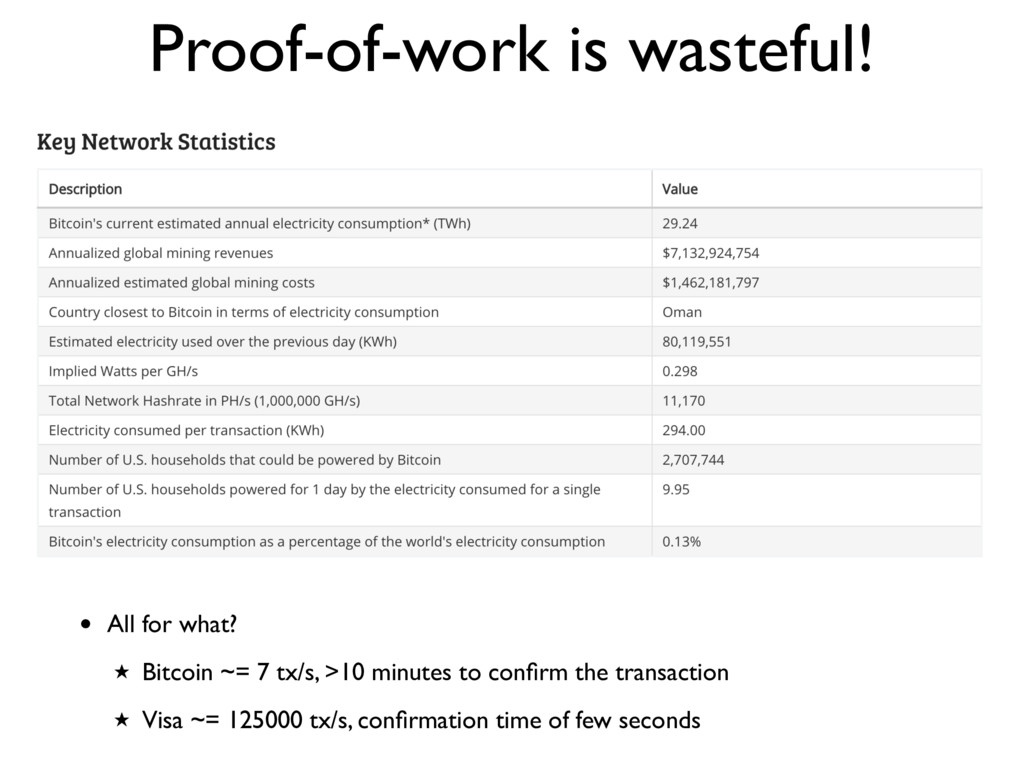 Proof-of-work is wasteful! • All for what? ★ Bi...