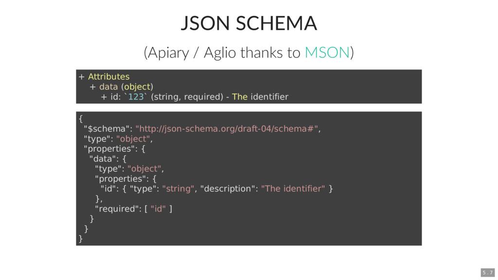 JSON SCHEMA (Apiary / Aglio thanks to ) MSON + ...