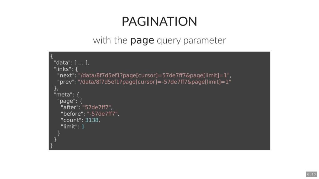 "PAGINATION with the page query parameter { ""dat..."