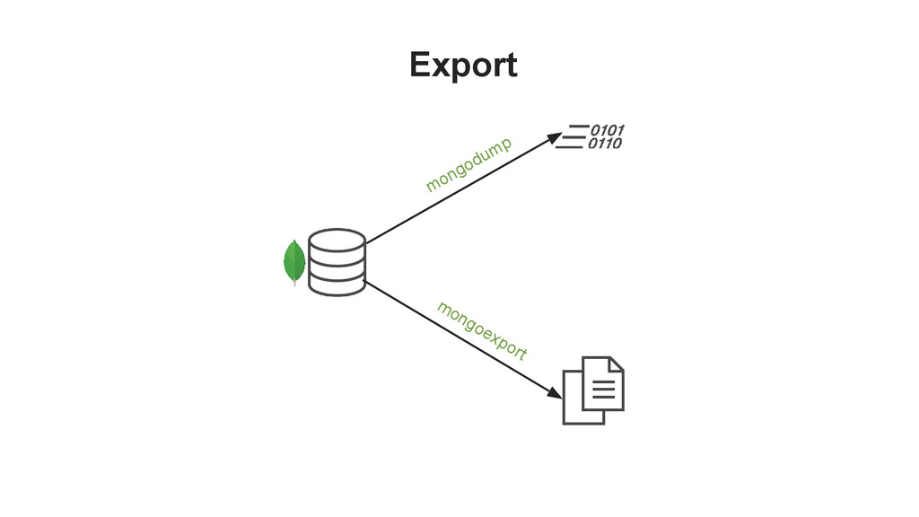 Export mongoexport mongodump