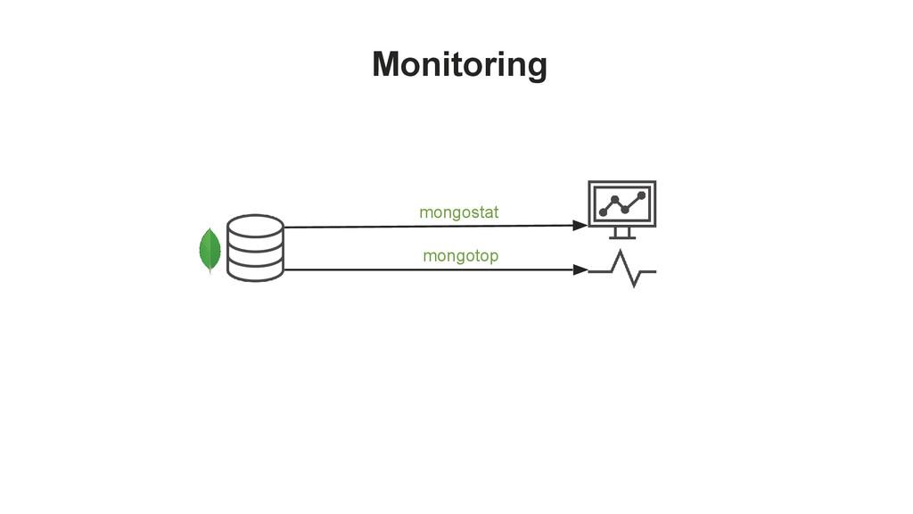 Monitoring mongostat mongotop
