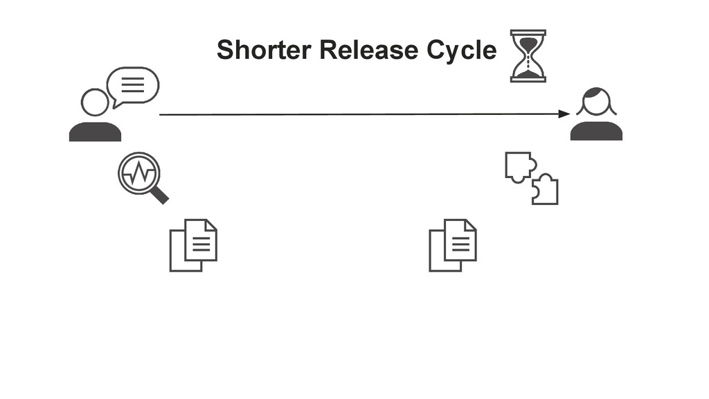 Shorter Release Cycle
