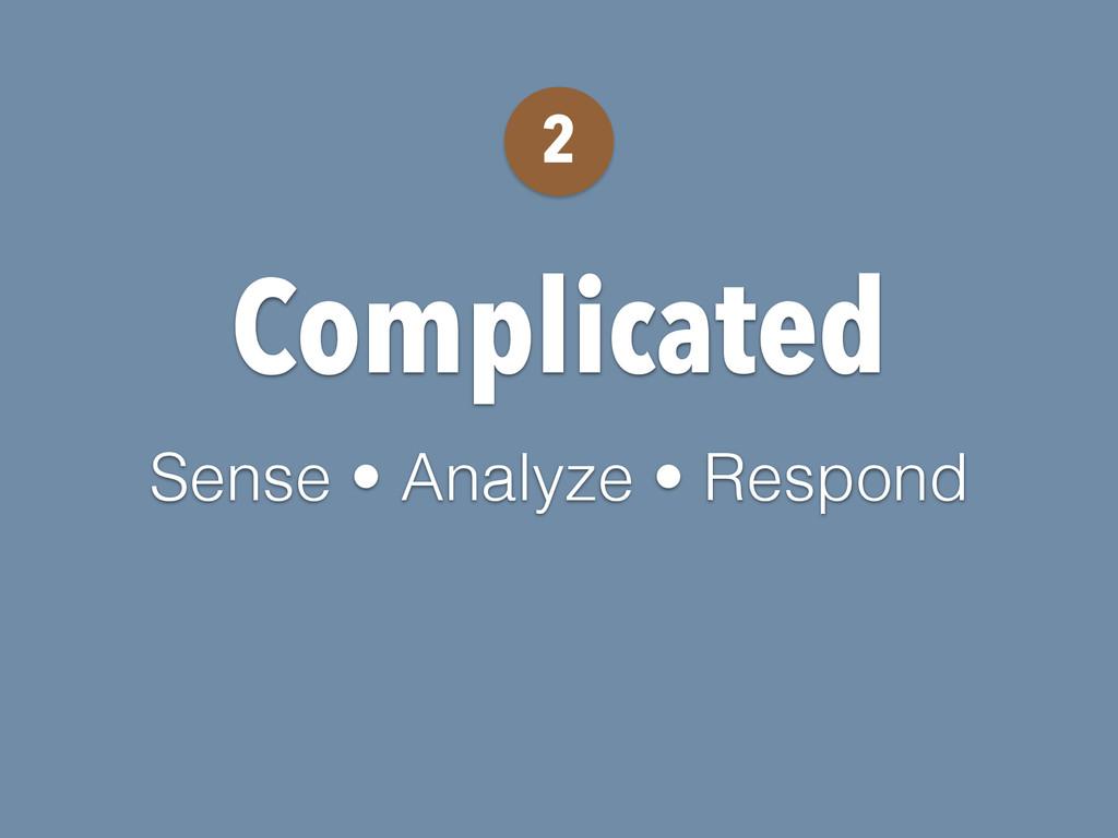 Complicated Sense • Analyze • Respond 2