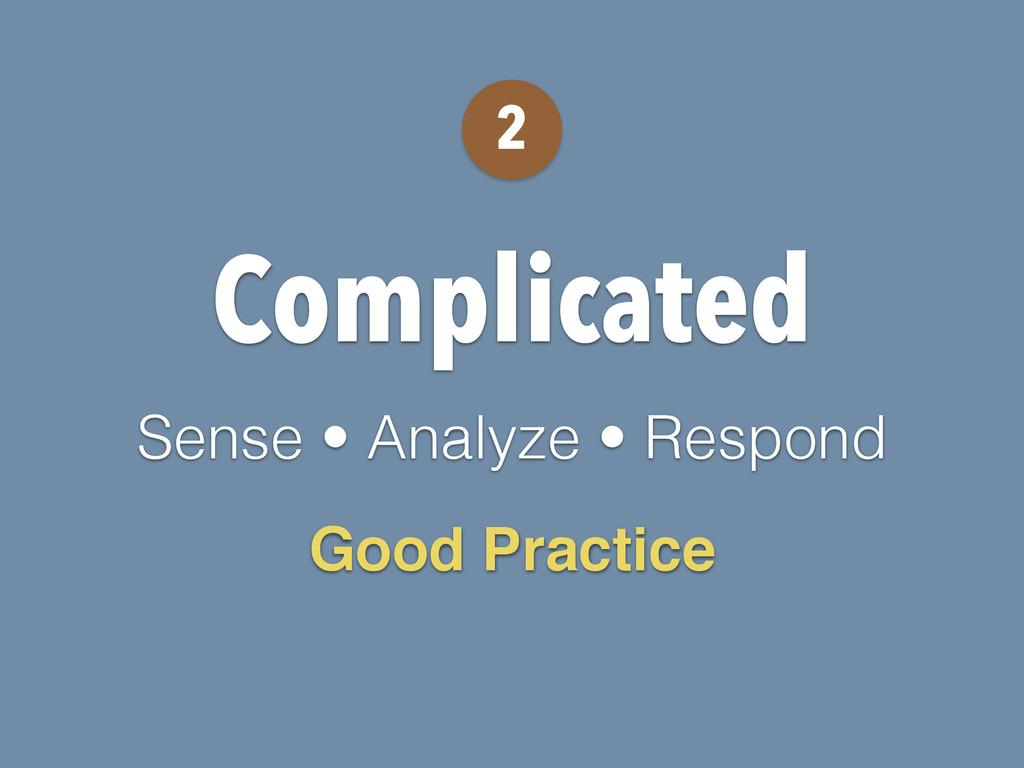 Complicated Sense • Analyze • Respond 2 Good Pr...