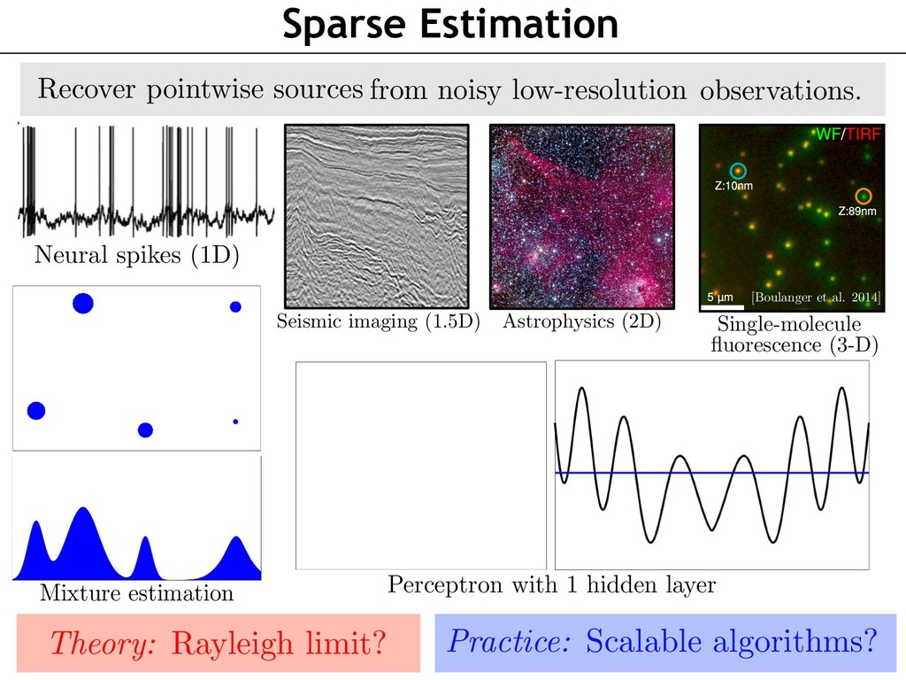 Sparse Estimation Neural spikes (1D) Seismic im...