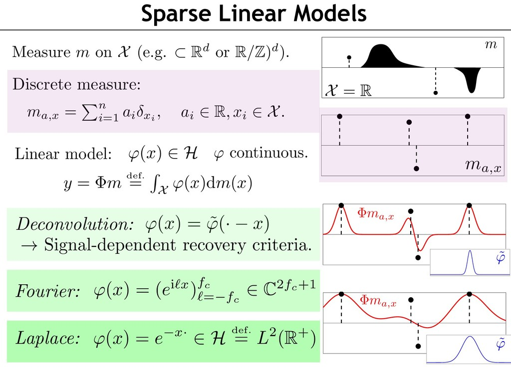 Sparse Linear Models Measure m on X (e.g. ⇢ Rd ...