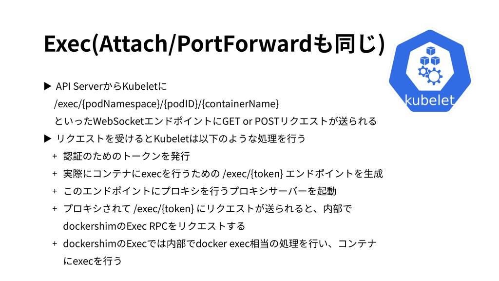 Exec(Attach/PortForwardも同じ) ▶ API ServerからKubel...