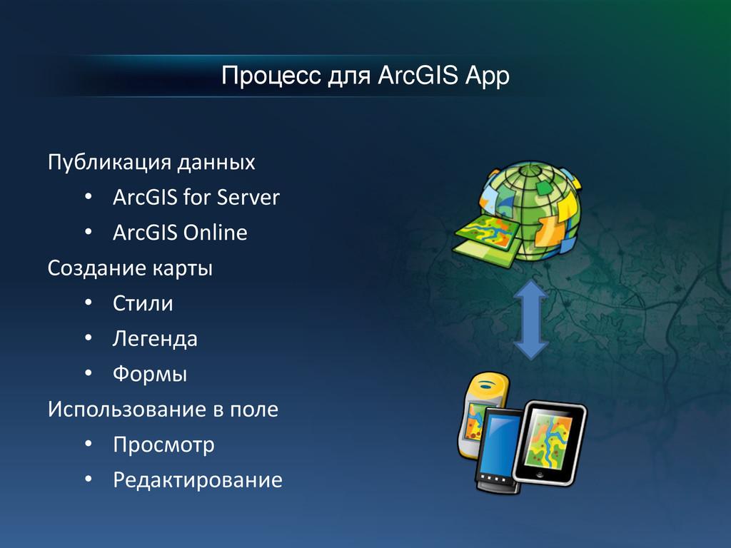 Процесс для ArcGIS App Публикация данных • ArcG...
