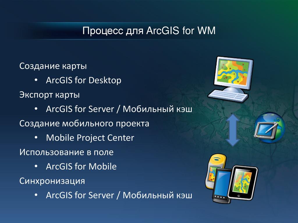 Процесс для ArcGIS for WM Создание карты • ArcG...