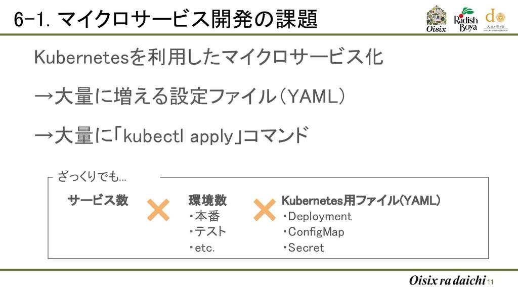 6-1. マイクロサービス開発の課題 Kubernetesを利用したマイクロサービス化 →...