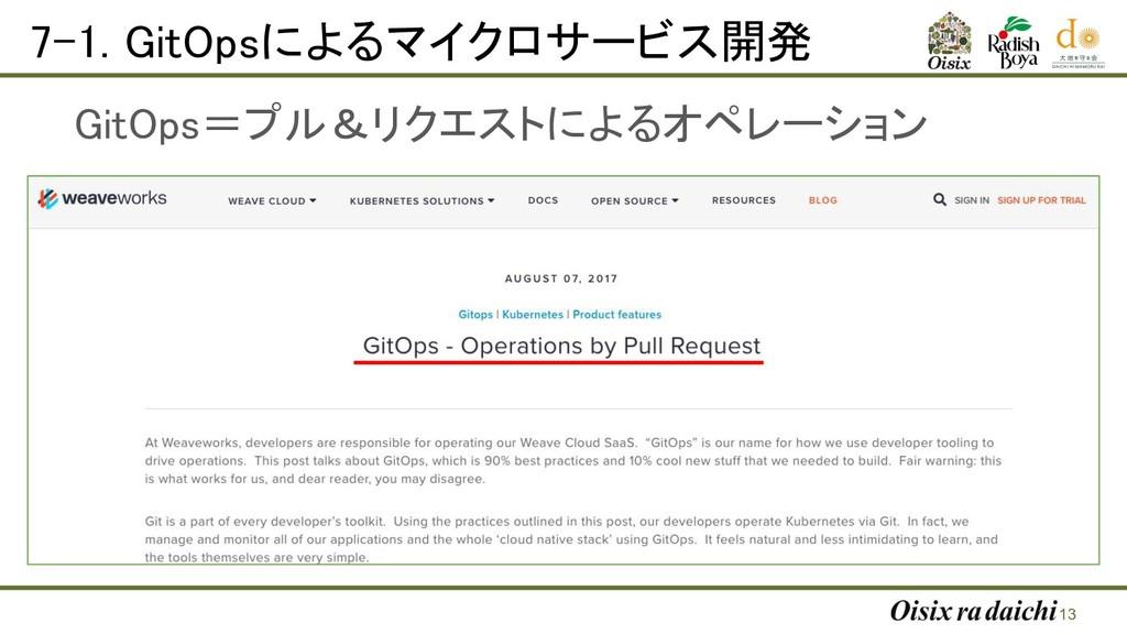 7-1. GitOpsによるマイクロサービス開発 GitOps=プル&リクエストによるオペレ...