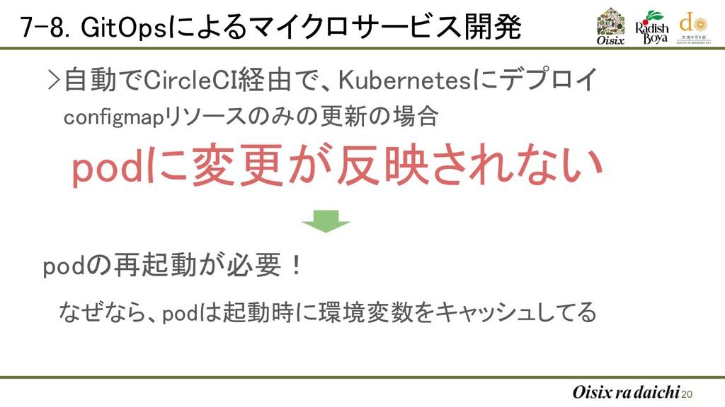 >自動でCircleCI経由で、Kubernetesにデプロイ  configmapリソース...