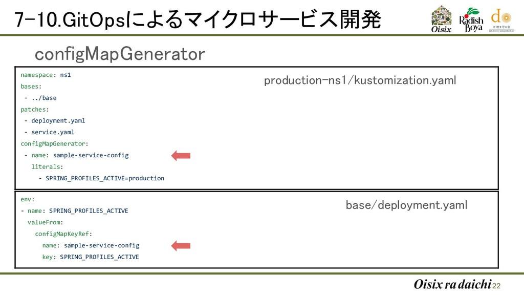 configMapGenerator  7-10.GitOpsによるマイクロサービス開発 ...