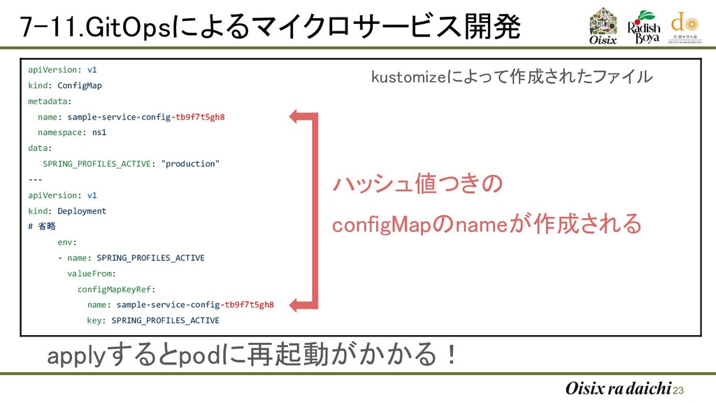 7-11.GitOpsによるマイクロサービス開発 23 apiVersion: v1 kin...