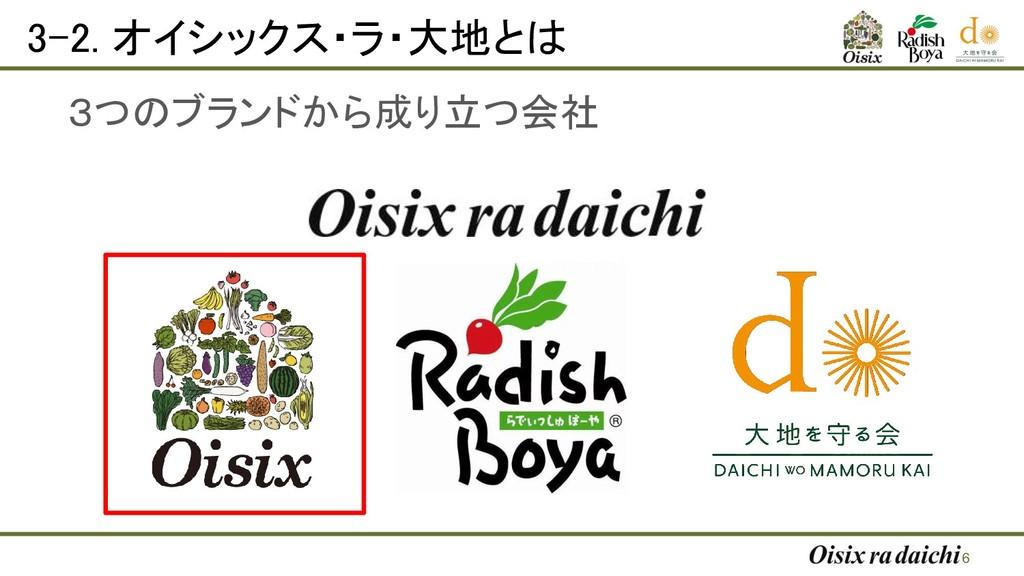 6 3-2. オイシックス・ラ・大地とは 3つのブランドから成り立つ会社