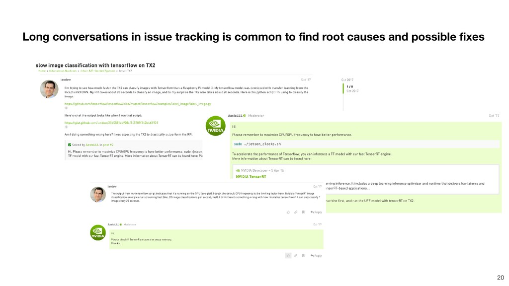 20 Long conversations in issue tracking is comm...