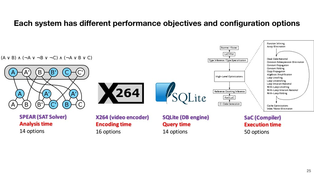 Each system has different performance objective...