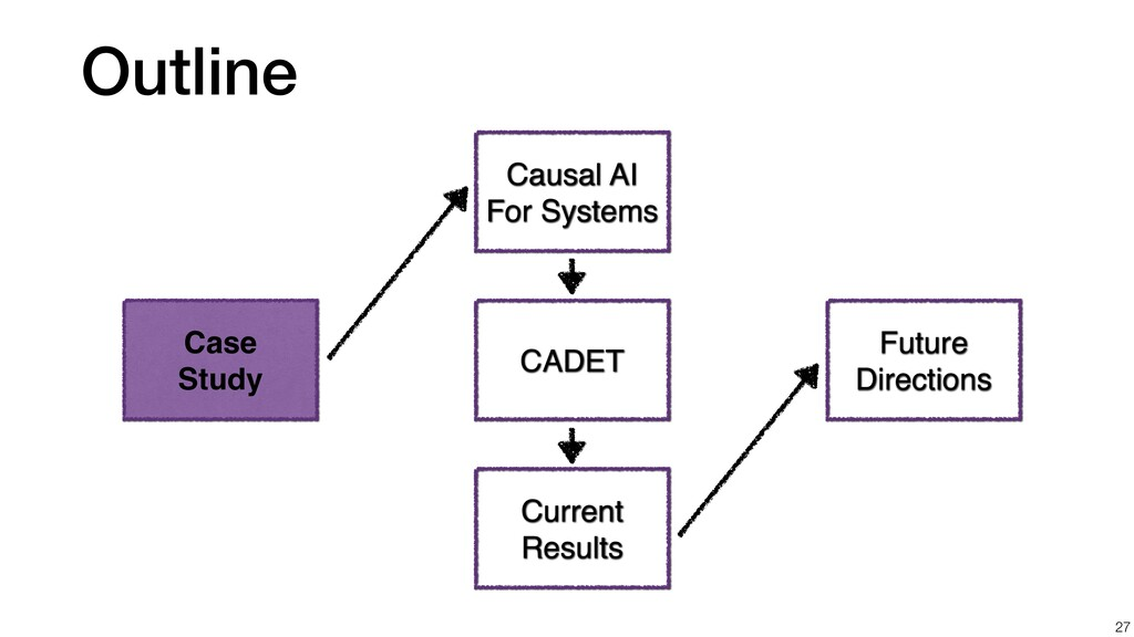 Outline 27 Case Study Causal AI For Systems CAD...