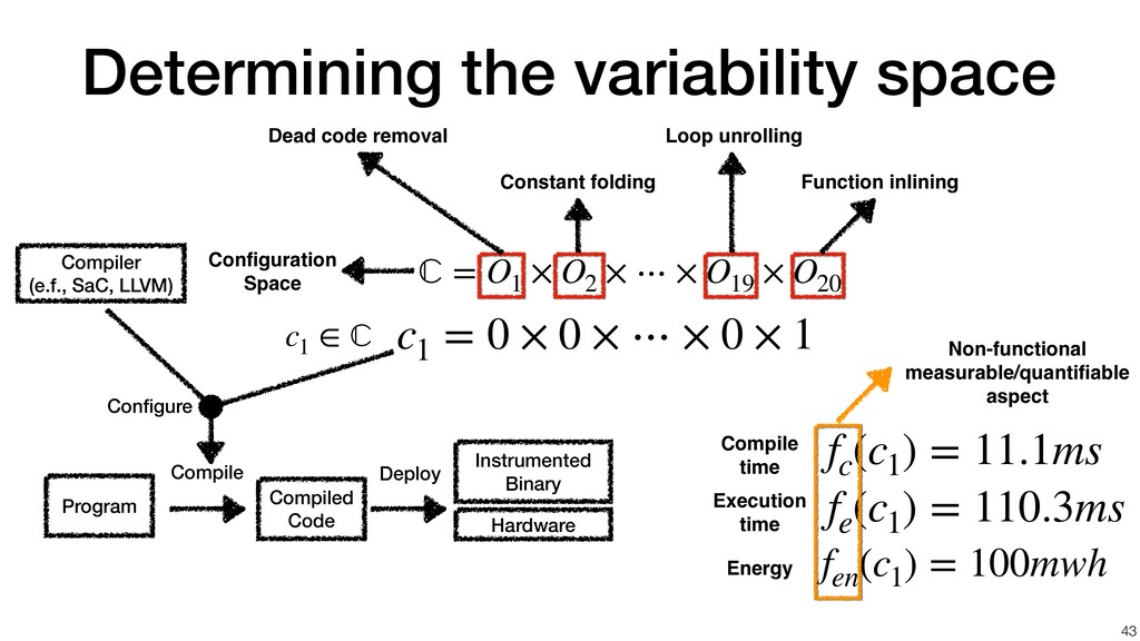 Determining the variability space 43 ℂ = O 1 × ...