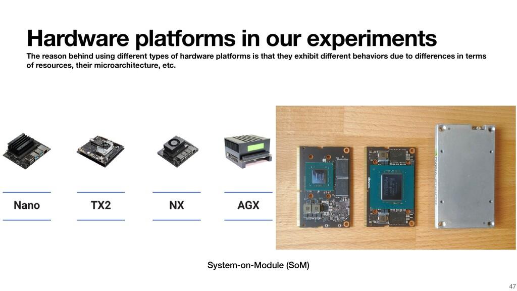 47 System-on-Module (SoM) Hardware platforms in...