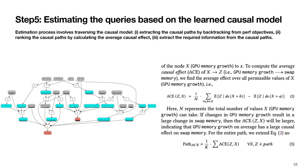 Step5: Estimating the queries based on the lear...
