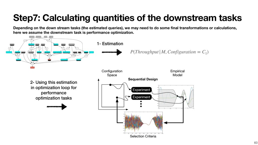 Step7: Calculating quantities of the downstream...