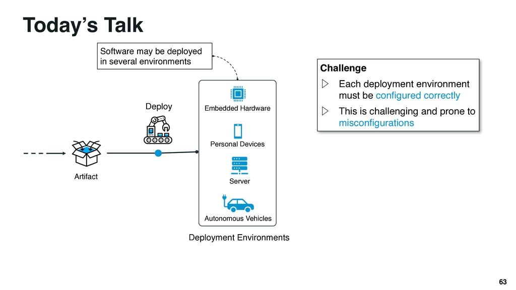 Today's Talk Deploy Artifact Challenge Ὂ Each d...
