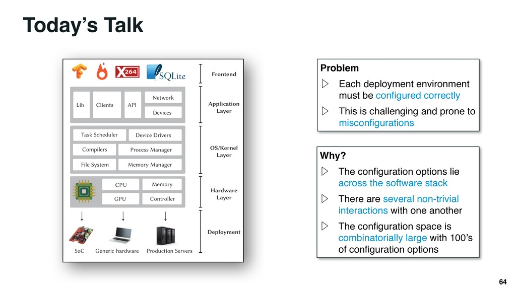 Today's Talk Problem Ὂ Each deployment environm...