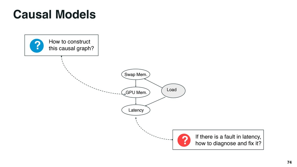 74 Causal Models How to construct this causal g...