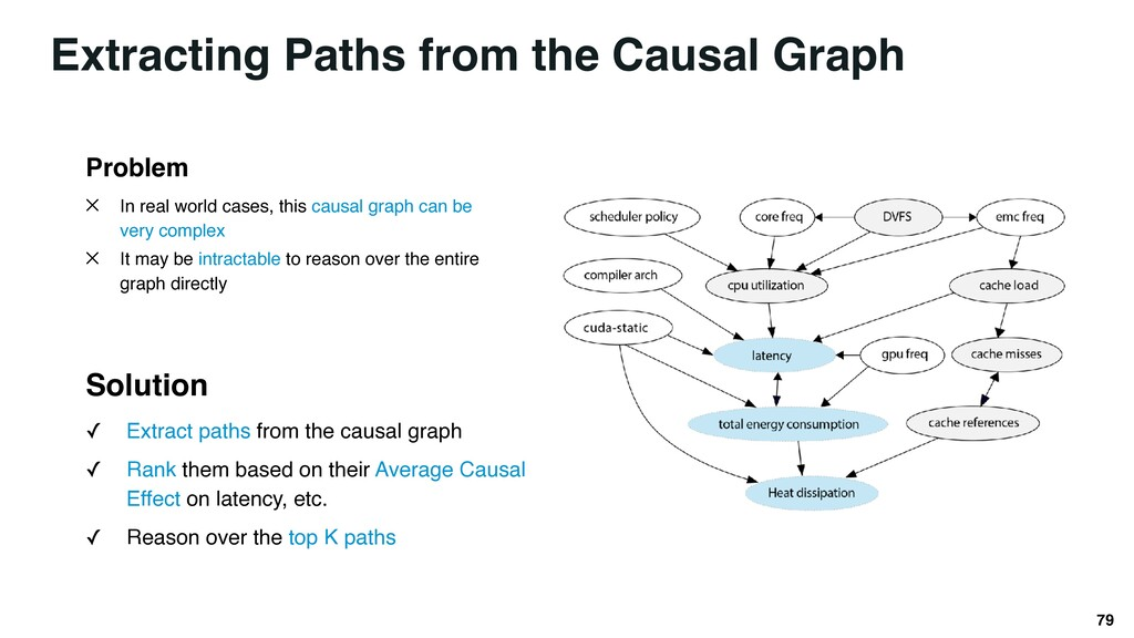 Extracting Paths from the Causal Graph Problem ...