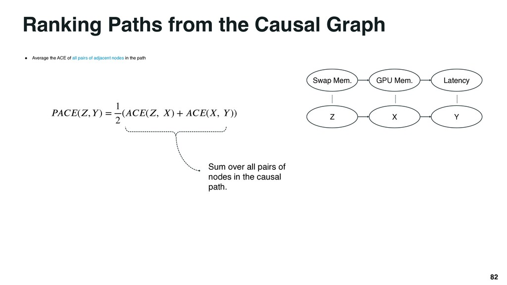 Ranking Paths from the Causal Graph 82 ● Averag...