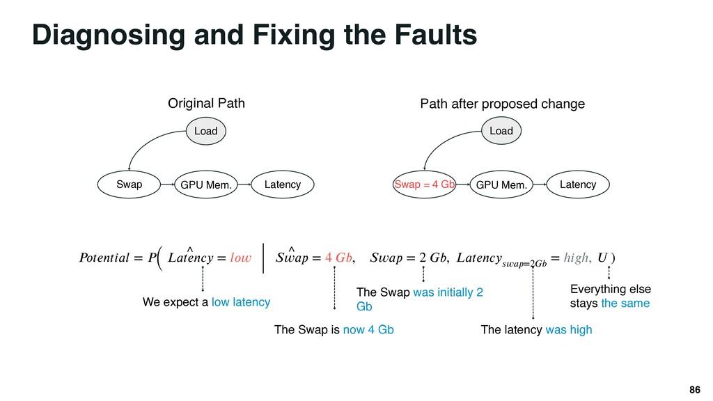 Diagnosing and Fixing the Faults 86 GPU Mem. La...