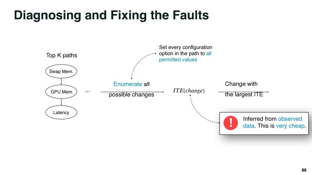 Diagnosing and Fixing the Faults 88 GPU Mem. La...