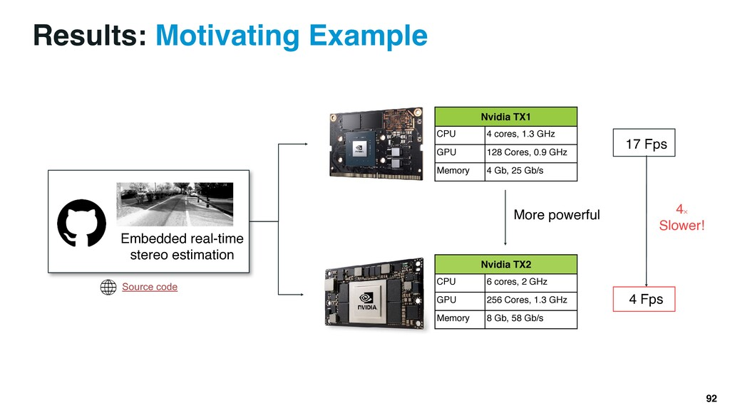 More powerful Results: Motivating Example 92 Nv...