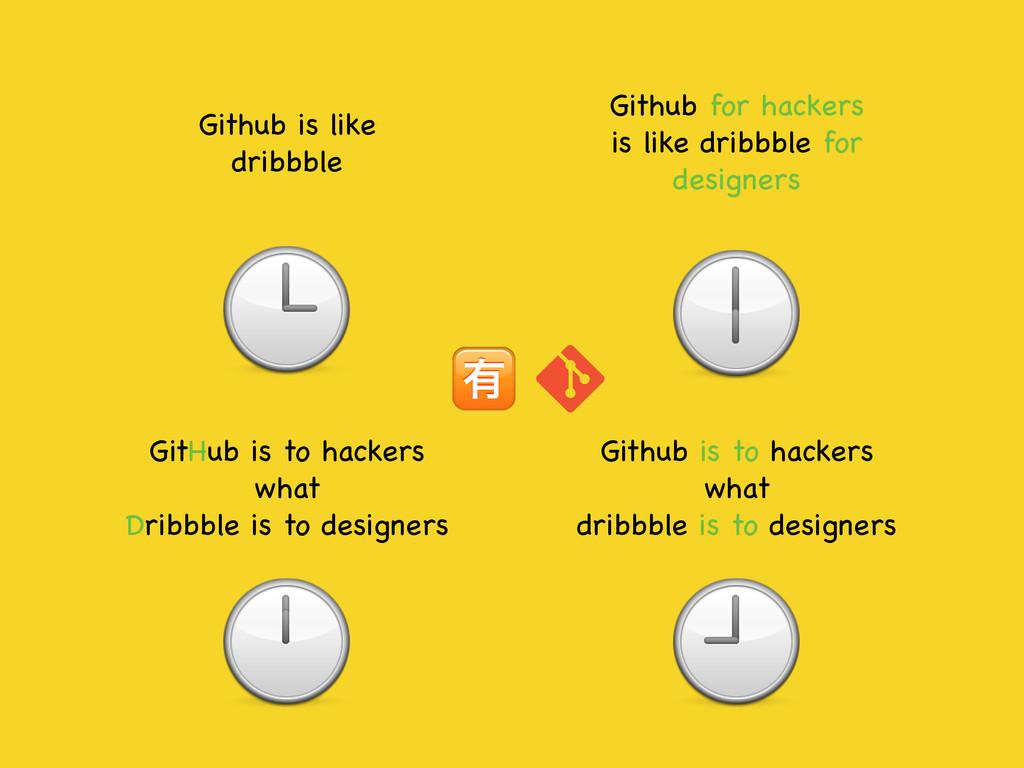 Github is like dribbble Github for hackers is ...