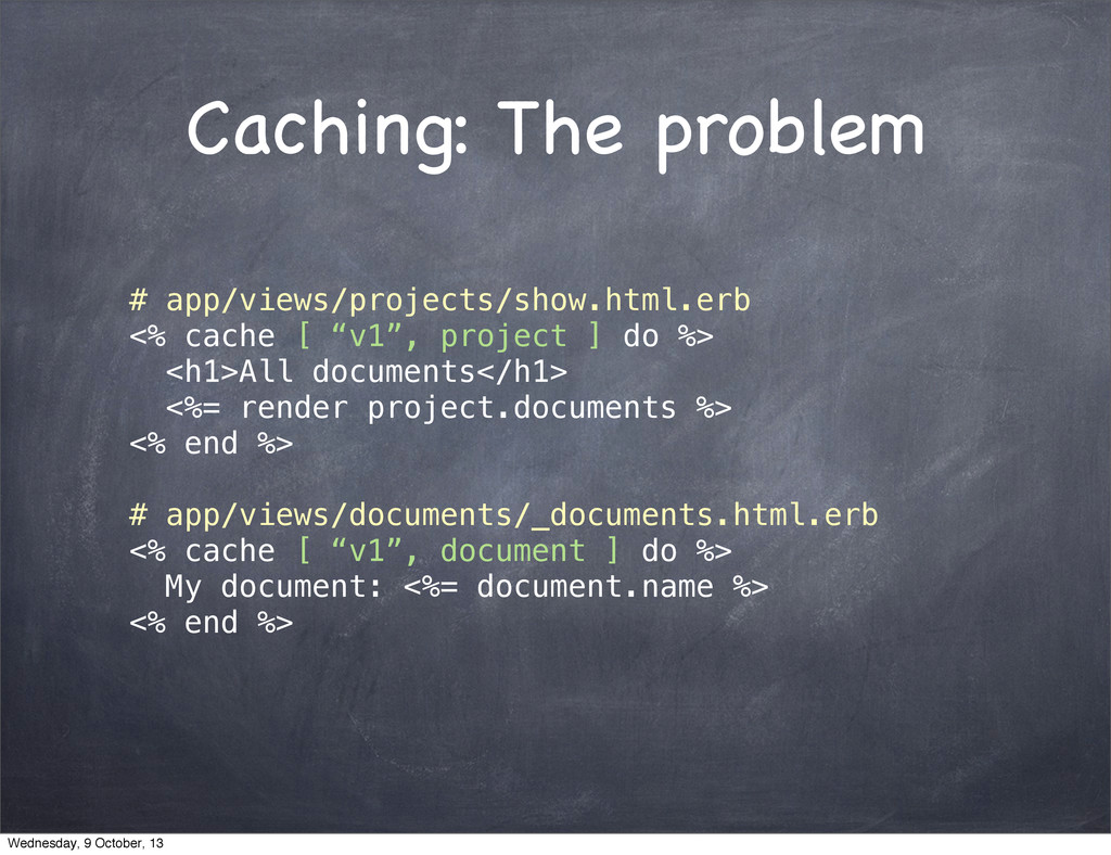 Caching: The problem # app/views/projects/show....