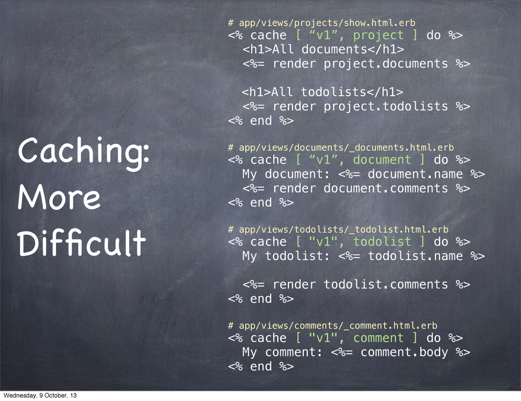 Caching: More Difficult # app/views/projects/sho...