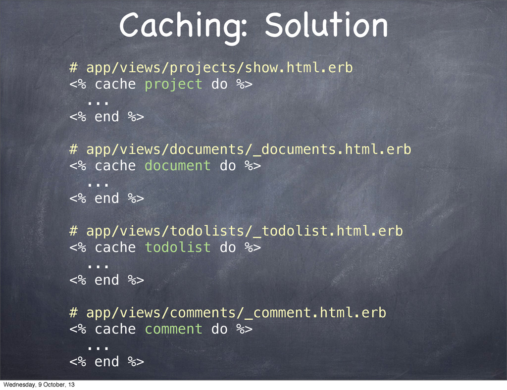 Caching: Solution # app/views/projects/show.htm...