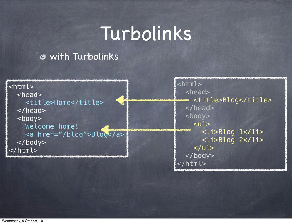 Turbolinks with Turbolinks <html> <head> <title...