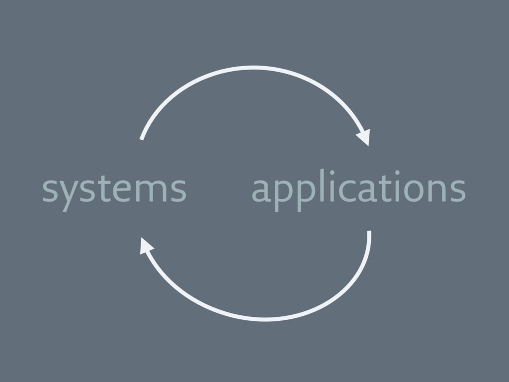 systems applications