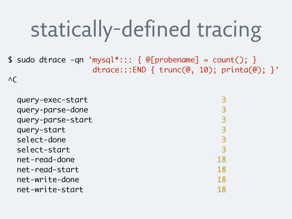 statically-defined tracing $ sudo dtrace -qn 'm...